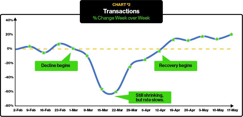Park Mobile Chart 2