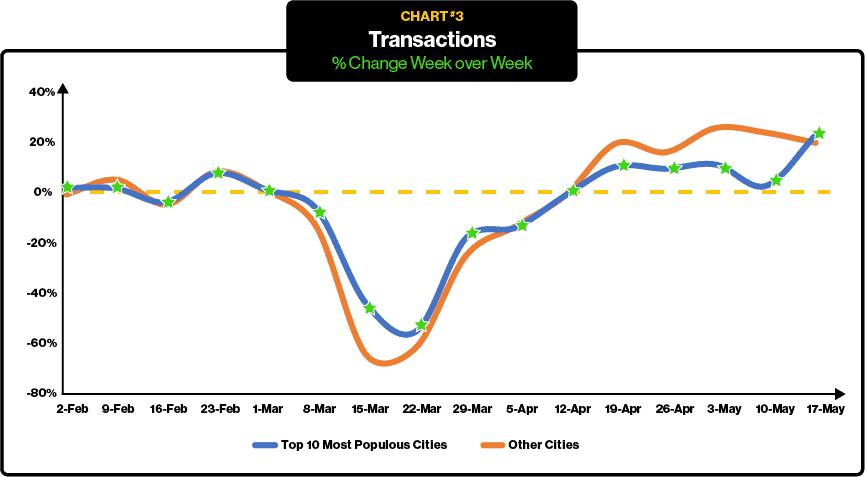 park mobile chart 3