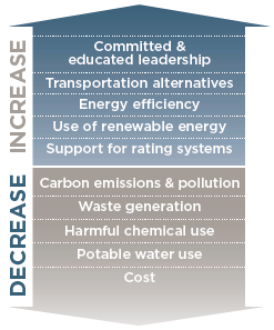 Sustainability Framework image 1